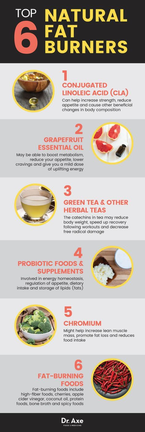 Natural fat burners - Dr. Axe http://www.draxe.com #health #holistic #natural