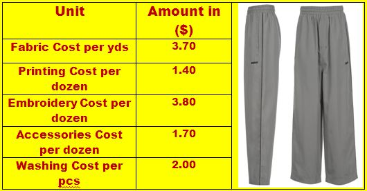 A garments business is totally stands on order profit. An order profit can be achieved through a proper garments costing.