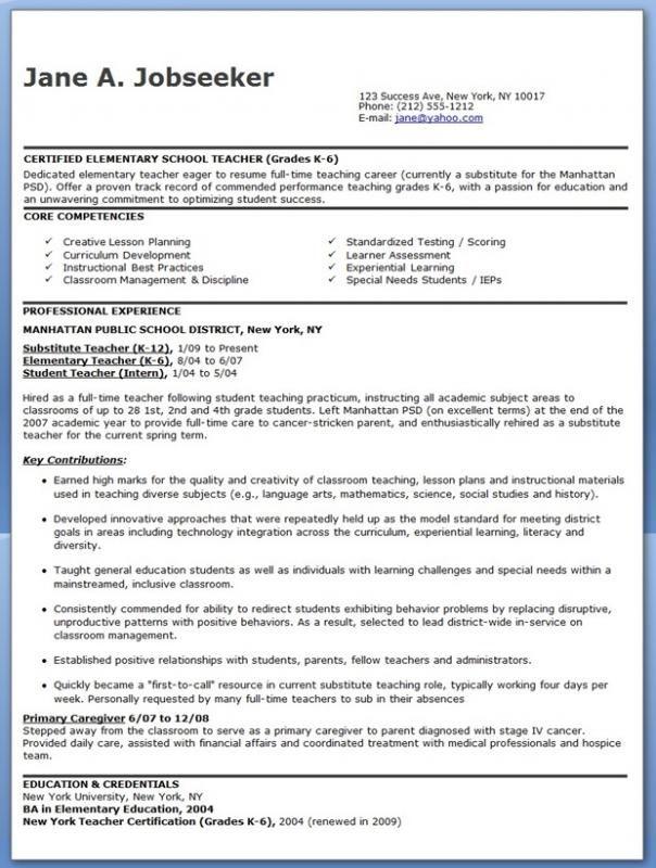 Free Sample Resume For Teachers Teacher Resume Examples Teacher Resume Elementary School Teacher Resume