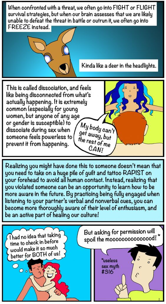 Consent is sexy, and that's not just some throwaway catchphrase. #greatist https://greatist.com/live/what-consent-looks-like-comic