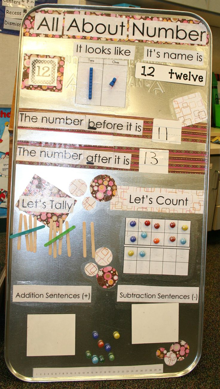 Magnetic number of the day. It could be stationary or mobile. Great idea!