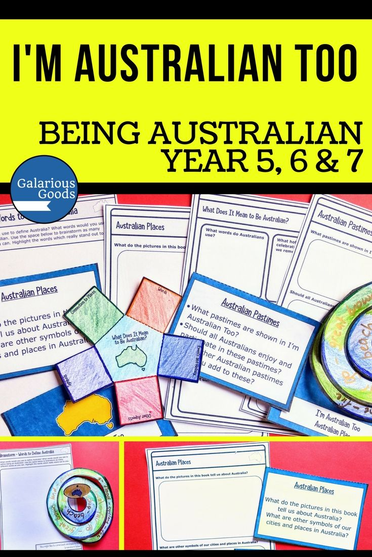 Explore what I'm Australian Too by Mem Fox says about being Australian and how that compares with student understanding of what Australia means. Students engage with four different activities linked to the picture book and create a better understanding of the differences which make up Australia #galariousgoods