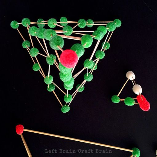 Gumdrop Christmas Trees Left Brain Craft Brain 650x650