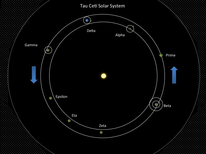 tau ceti solar system - photo #2