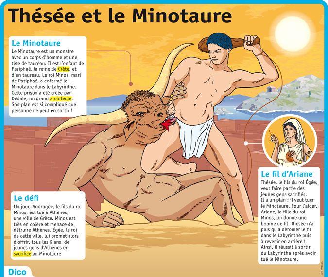 Fiche exposés : Thésée et le Minotaure