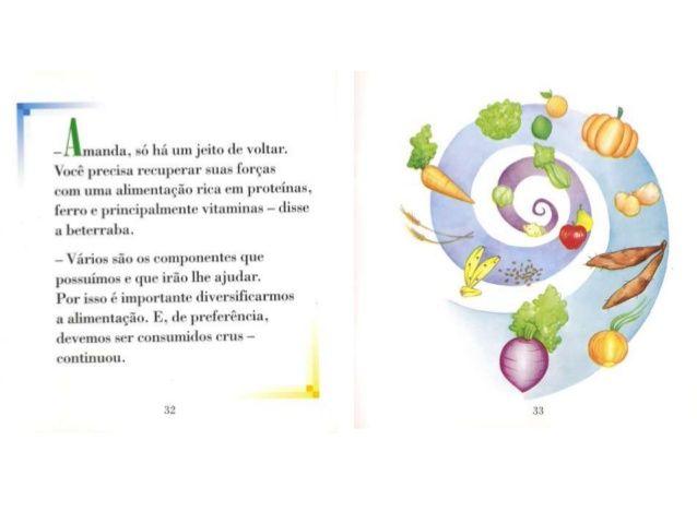 Amanda No Pais Das Vitaminas Vitaminas Projetos Para Educacao