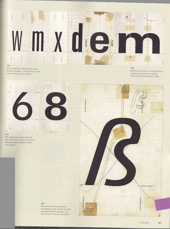 Bocetos de la construcción de las fuentes condensadas hasta expandida de la familia tipográfica Univers.