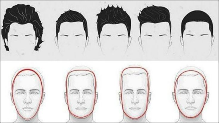 Test Haircuts On Your Face