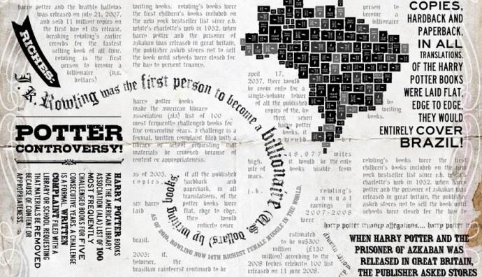 Все факты о Гарри Поттере | Книжная инфографика