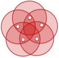 LiAn: Revelation symbol; Ng Mui, Wu Mei, Five Plums, Wing Chun;
