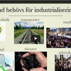 industriella revolutionen | Pearltrees: deel 1
