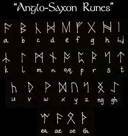 https://www.lunasgrimoire.com/rune-alphabet/