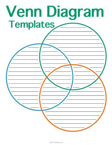 Customizable and Printable Venn Diagram Template