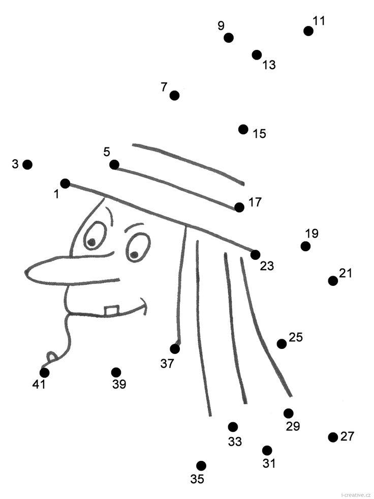čarodějnice písnička pro děti - Hledat Googlem