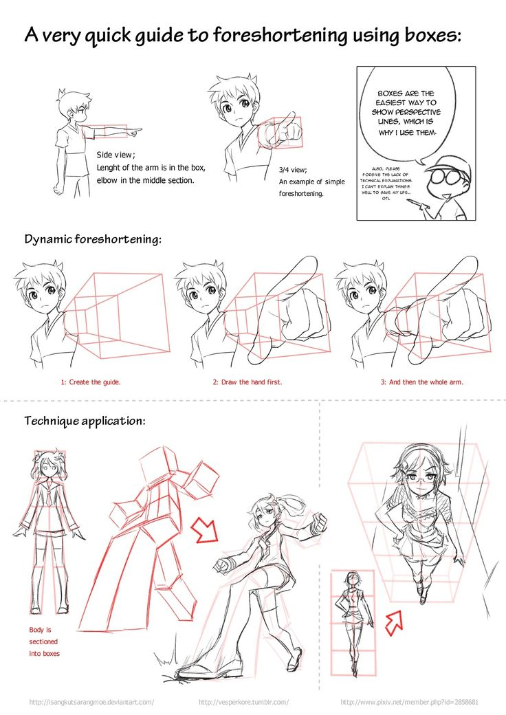 Drawing people using perspective! This is so helpful.