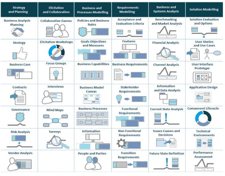 Enterprise Architecture, Ea