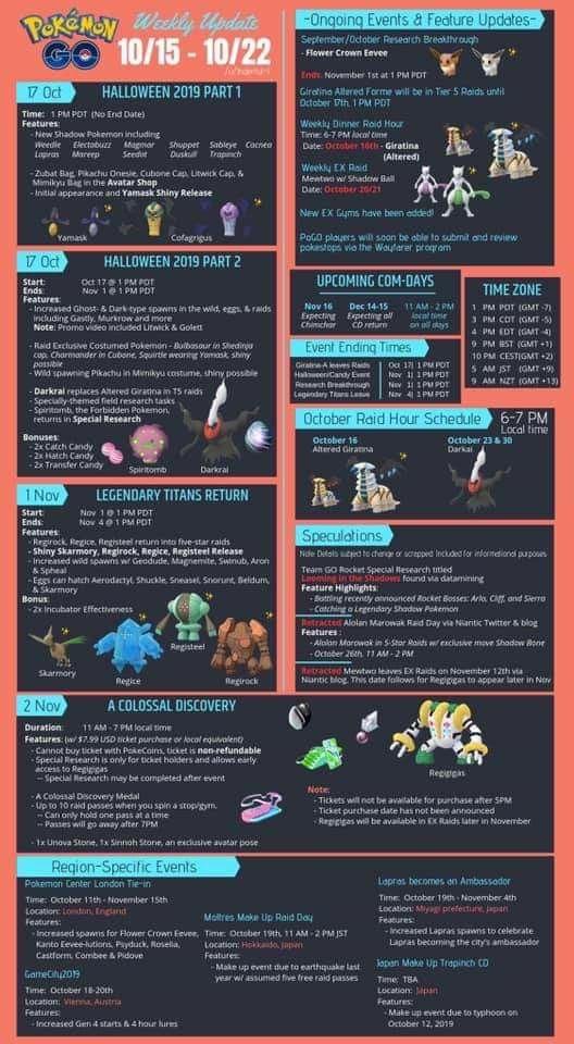 Pin By Jenny Dao Aka Asianchioptle On Pokemon Go Game Pokemon Pokemon Go Chart