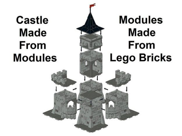 When a castle is not just a castle: a modular system for creating LEGO castles