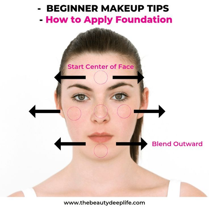 Step By Step Makeup Tips For Beginners Learn How To Correctly Apply Foundation For A F How To Apply Foundation Makeup For Beginners Makeup Tips For Beginners