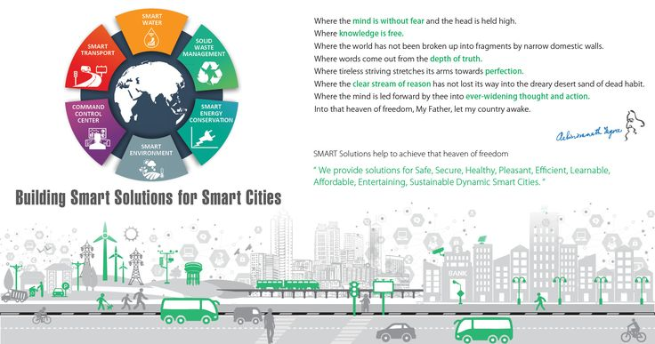 What is #smartcity ?  #smartcity solutions provided by #efftronics