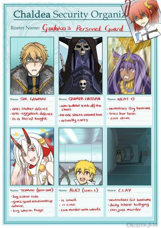 Gudako S Bodyguard Roster Fate Anime Series Fate Servants