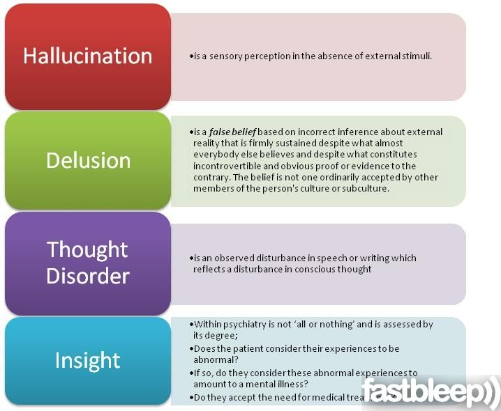 Hallucination, delusion, thought disorder, insight