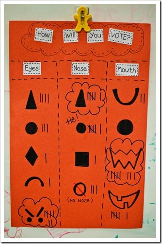 Love letting kids vote for the class jack-o-lantern...great graphing integration with our how-to writing.