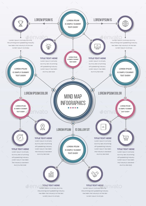 mind map template  mind   map   template