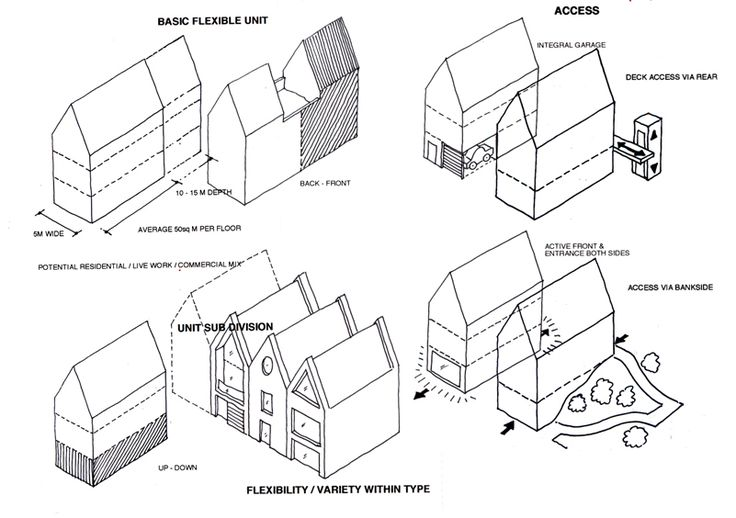 Example of flexible housing typology by Bill Hopper Architects.
