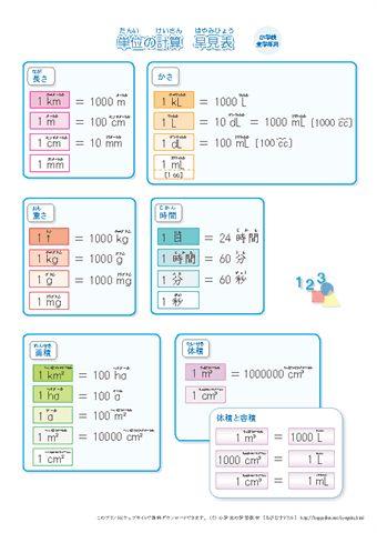 小学生用 算数の単位換算表(1L)