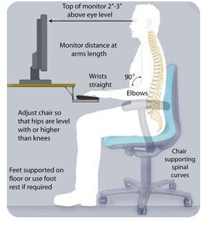 best posture for sitting - Google Search