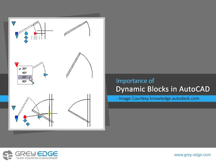 Importance of Dynamic Blocks in AutoCAD Dynamic blocks involves the use of grips and parameters which help in modifying the geometry intelligently. Different Parameters and actions can be paired to create a combination of blocks of multiple shapes and sizes avoiding the use of separate blocks & decreasing the file size. Grey Edge offers AutoCAD training in Mumbai, to know more click on the below link: http://www.grey-edge.com/course/autocad-courses-mumbai/ Image Courtesy…