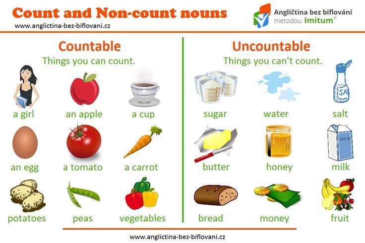 Počitatelnost je poměrně důležitou gramatickou kategorií podstatných jmen. Na tom, zda je slovo počitatelné či nikoliv, závisí několik důležitých mluvnických pravidel. #countable #uncountable #nouns