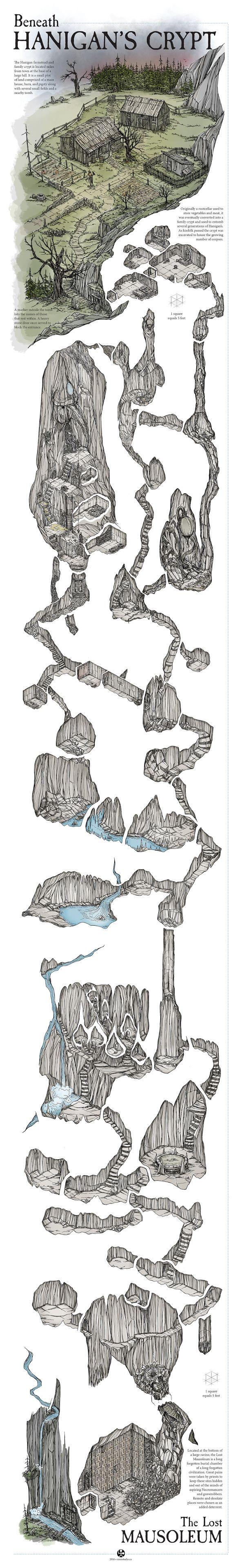 Fattoria di Hanigan con sotterraneo