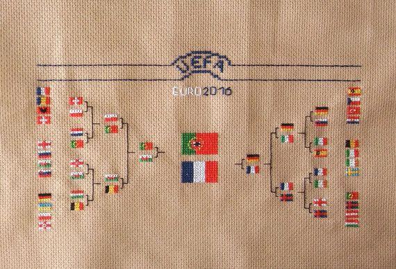 UEFA Euro 2016 Soccer Bracket by vidiovo on Etsy