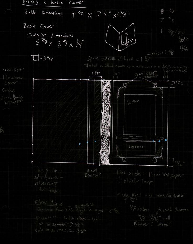 Kindle Cover B A L L E R I N A S Blueprints Pinterest