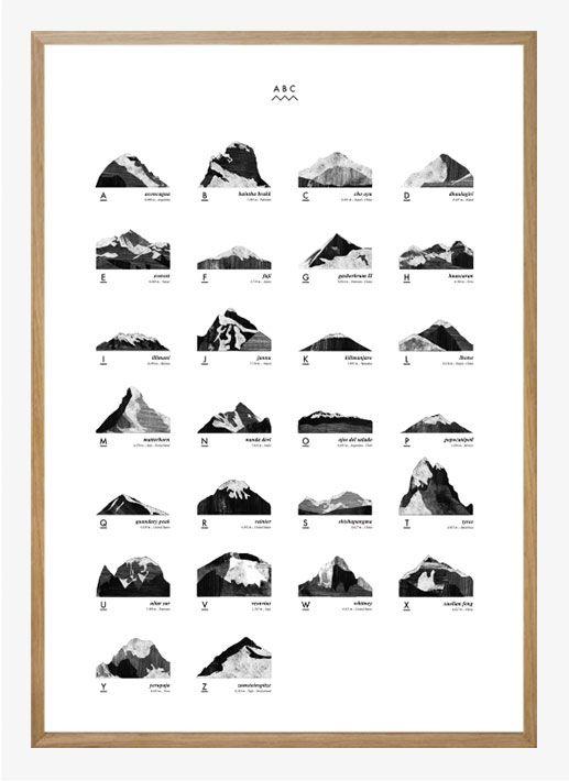 Coco Lapine - Mountain ABC poster