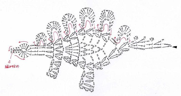 またまた恐竜のモチーフを作ってみました。入園準備にワッペン、アップリケとしてお使い頂ければ嬉しいです^^参考資料です↓編み図です↓かぎ針編みの編み方の基礎...