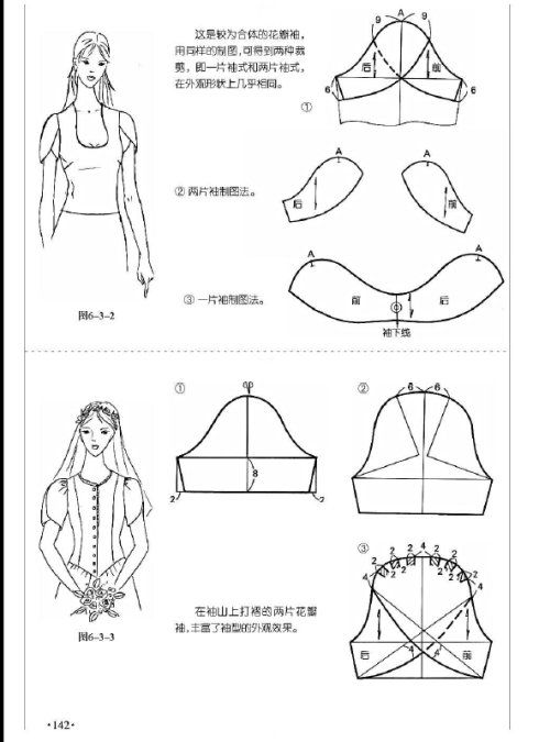 [转载]【布期而遇】几十款袖型做法_一起玩手工的博客