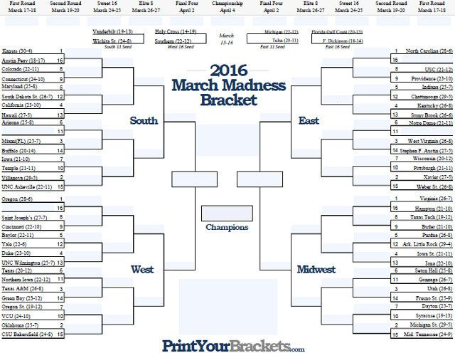 Fillable March Madness Bracket - Editable NCAA Bracket | Parties ...