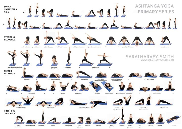 What Is Yoga And Types Of In Simpler Words