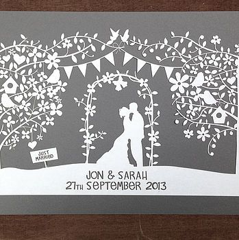 25 Unique Personalised Wedding Gifts Ideas On Pinterest