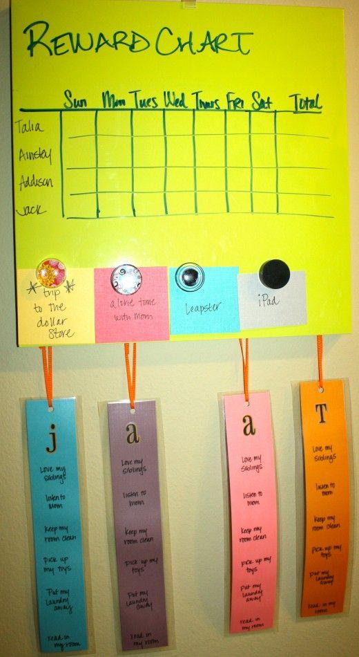 DIY Reward Chart for Children - fantastic!