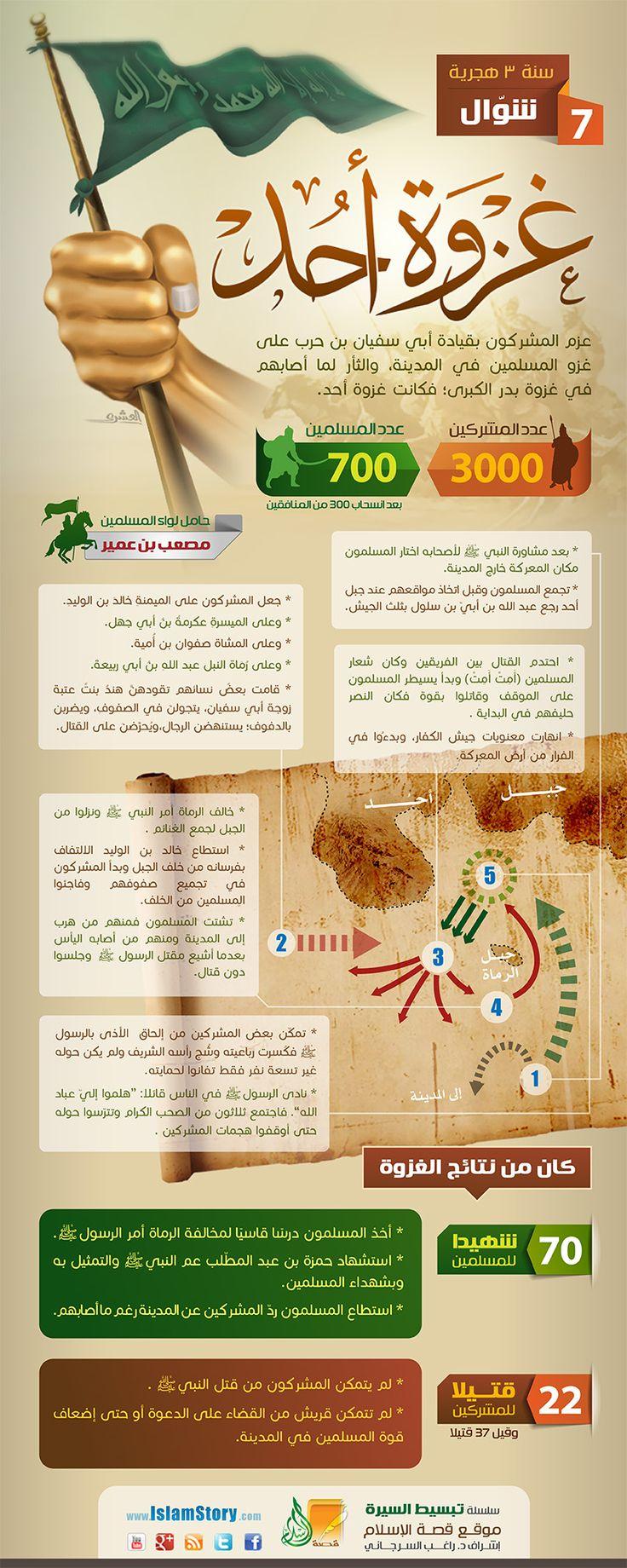 #إنفوجرافيك غزوة أحد | من إنتاج موقع قصة #الإسلام | #صورة #انفوجرافيك #التاريخ #الإسلامي #تاريخ #الاسلام #Islamic #history