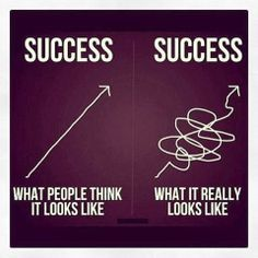 To reach success you won't always go straight up
