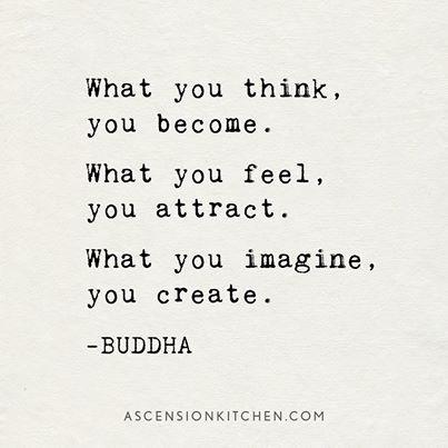 Buddha | Quote | Inspiration | Motivation | #buddhar #quote