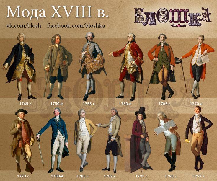 Краткая история моды. XVIII век – 10 фотографий | ВКонтакте