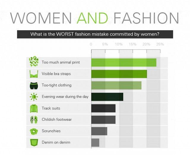 The Worst Fashion Faux Pas Women Make | WhoWhatWear AU