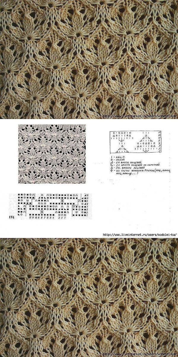 I wonder if I can get this translated!  I can see a sweater or cardigan in this pattern...