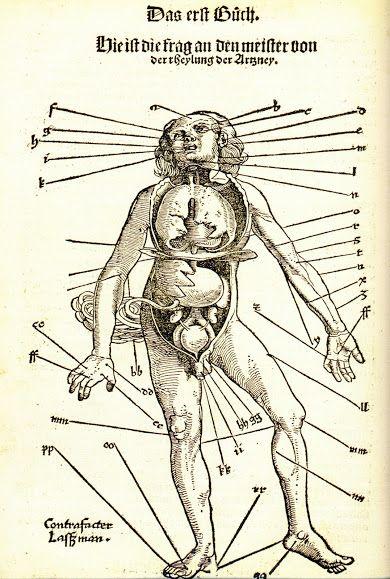 248 best images about hematology oldies on pinterest - Point de saignee ...